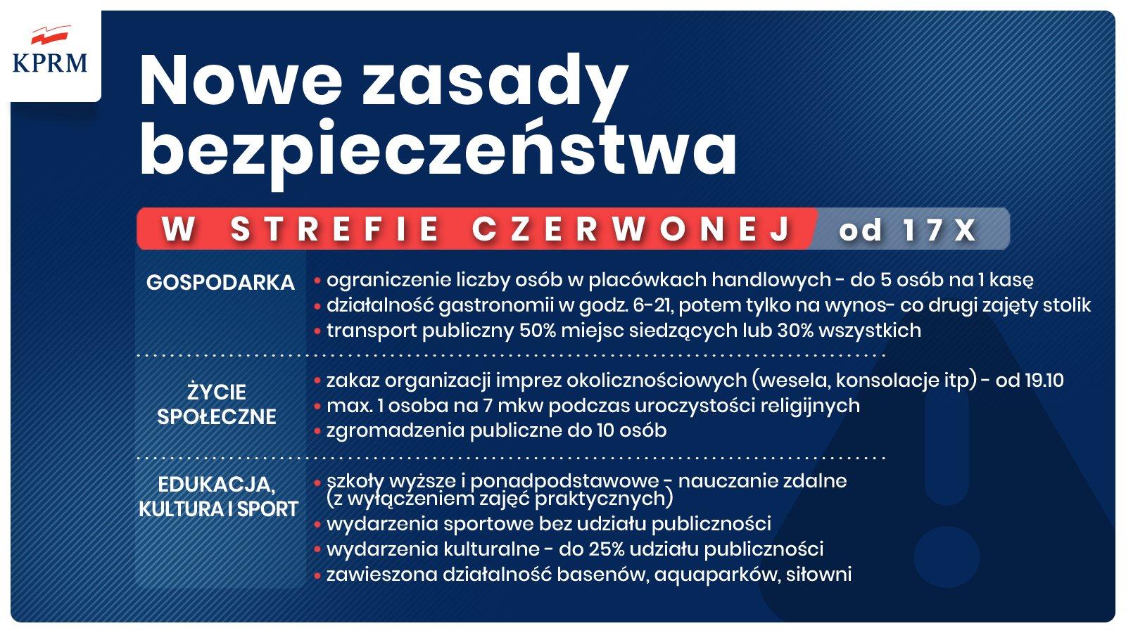 Nowe obostrzenia w walce z pandemią. 4 lubuskie powiaty w czerwonej strefie!